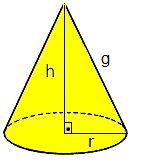 cone elementos classificação área externa volume geometria