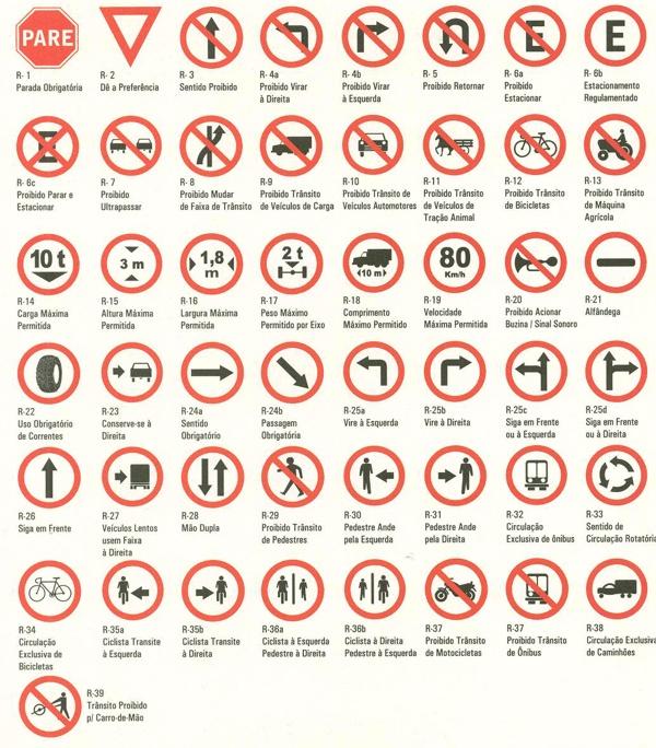 As placas podem ser classificadas em: placas de regulamentação que