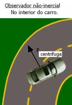 Força centrifuga formula