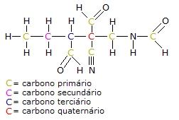 carbono assimetrico