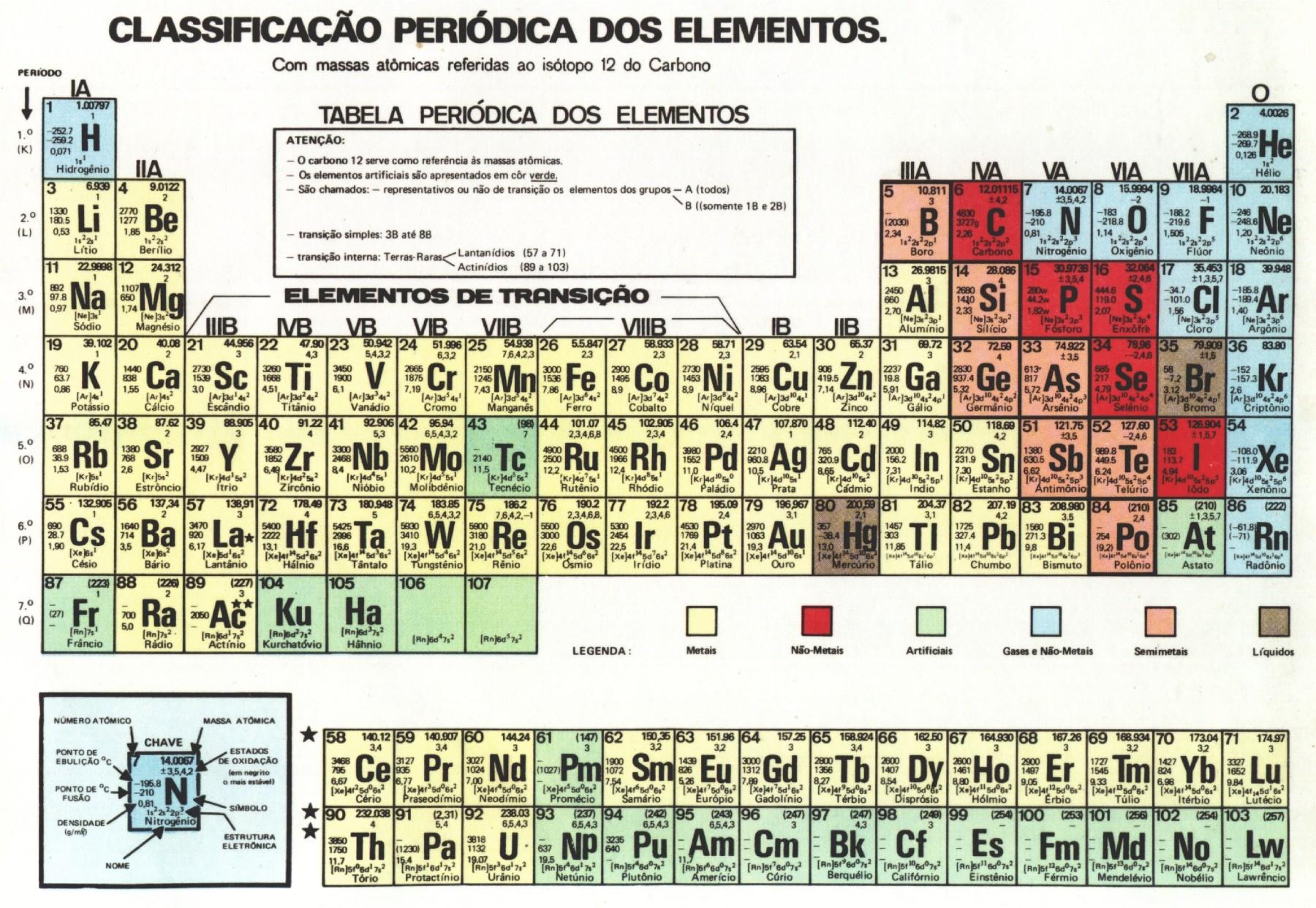 elementos para la formulacion de un