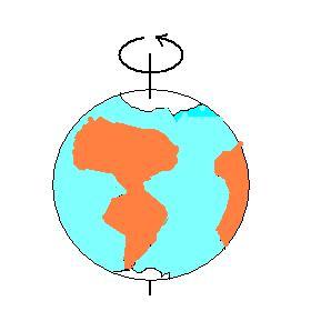 Figura 02: representação da rotação da Terra considerando sua rotação em torno do próprio eixo e o consequente momento angular associado
