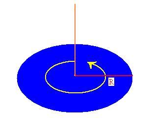 Figura 03: representação de um disco centralizado em um eixo de rotação