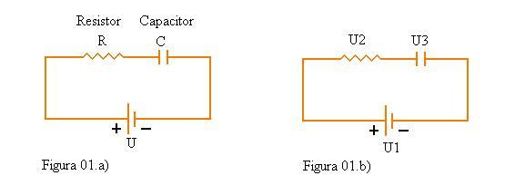 Figura 01.a): representação do circuito RC, apresentando o resistor, o capacitor e a tensão aplicada. Figura 01.b): representação das tensões no circuito.