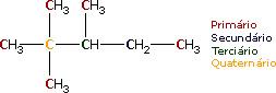 carbono primario secundario terciario quaternario
