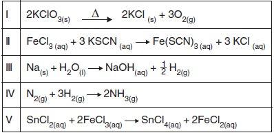 Resultado de imagem para reações químicas