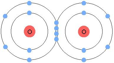 Oxygen Gas Molecule - Bing images