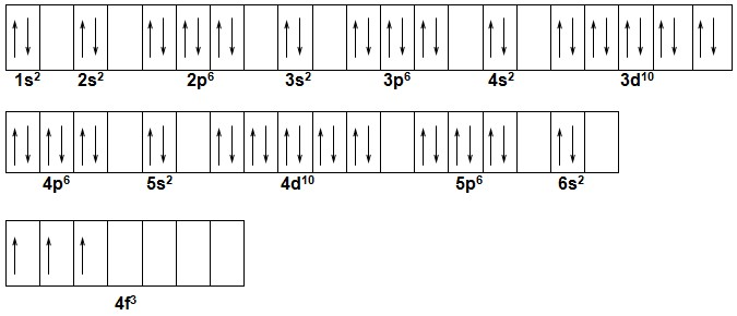 diagrama de pauling - qu u00edmica