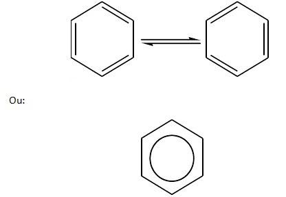 Ligações Químicas