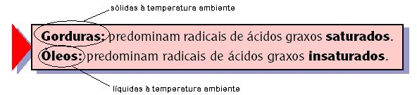 quimica lipidios1