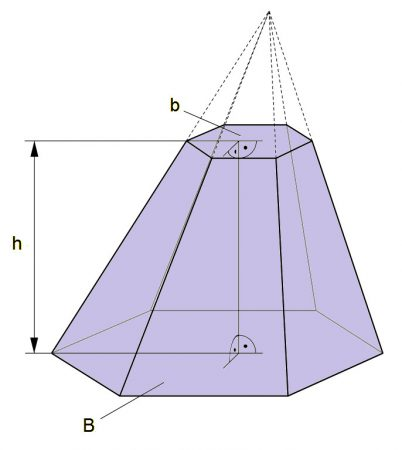 Tronco de Pirâmide - Geometria Espacial - InfoEscola