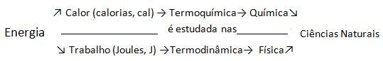 termoquimica-termodinamica2
