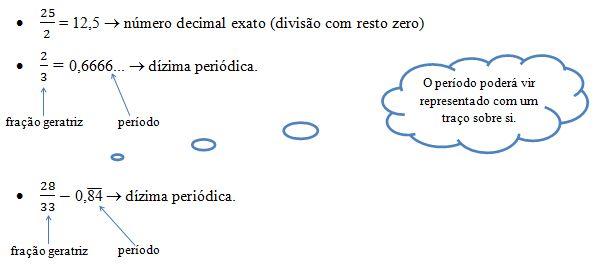 dizimas1