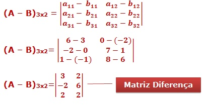 matriz diferenca