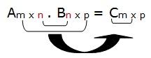 multiplicacao de matrizes1