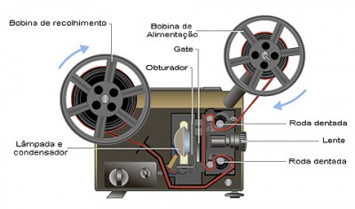 projetor_cinema