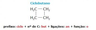 ciclobutano