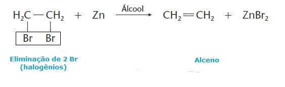halogenação