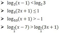 inequacao logaritmicas