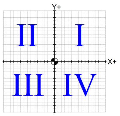 plano cartesiano2