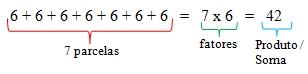 como nao ensinar multiplicacao2