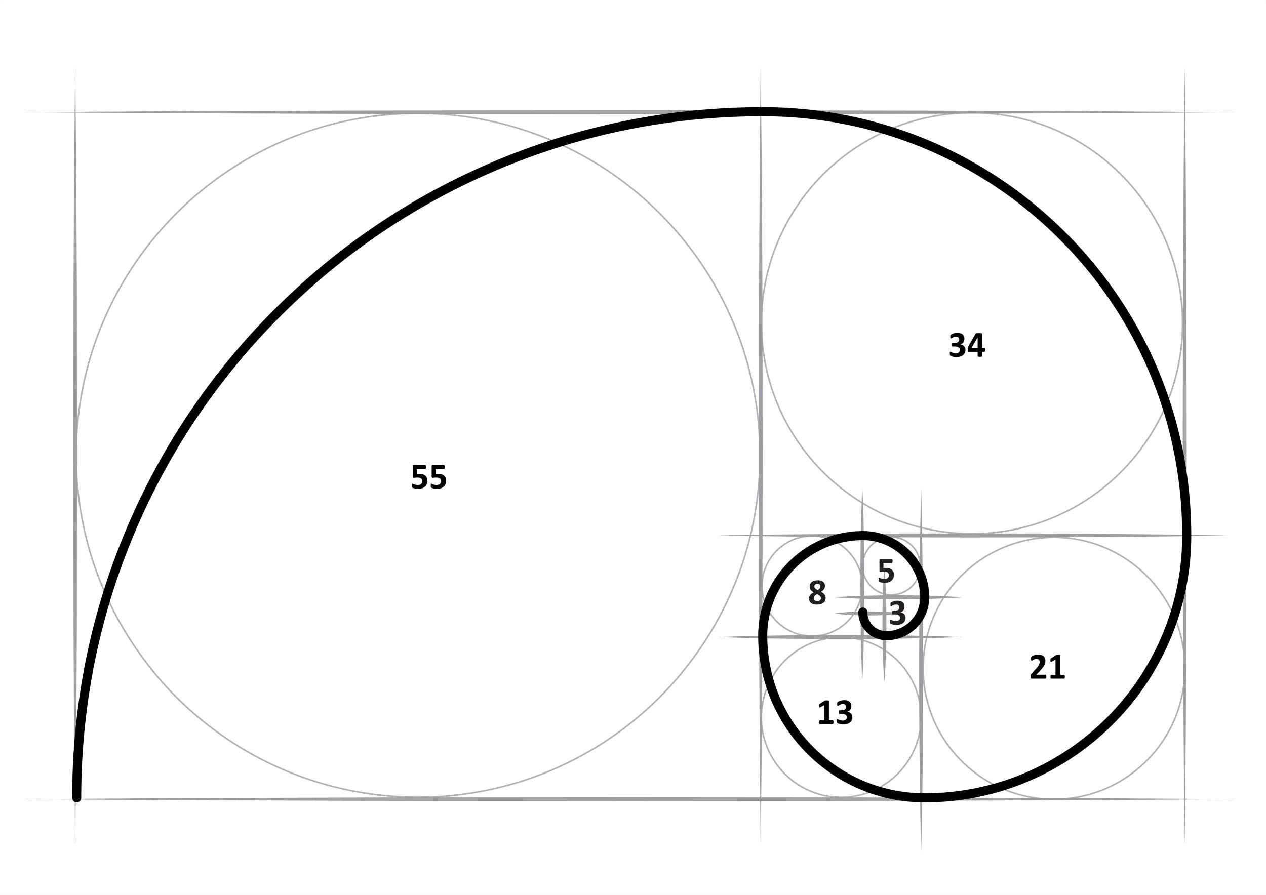 Número de Ouro - Proporção áurea - Matemática - InfoEscola