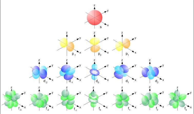 acidez-compostos-organicos9