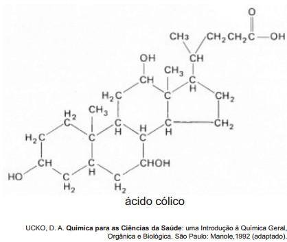 acido-colico