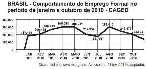 enemquestao175