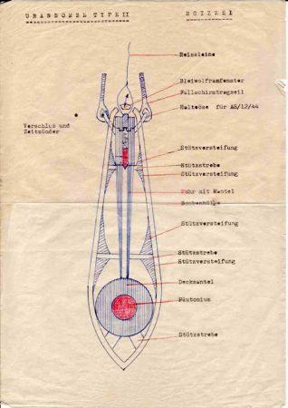 Esquema de suposta bomba atômica projetada pelos nazistas. Fonte: Mark Walker / pbs.org