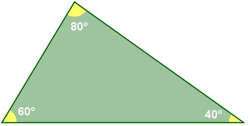 Tipos de tringulos  Matemtica  InfoEscola