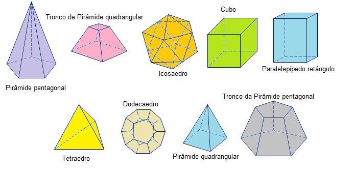 Poliedros C 244 Ncavos E Convexos Matem 225 Tica Infoescola