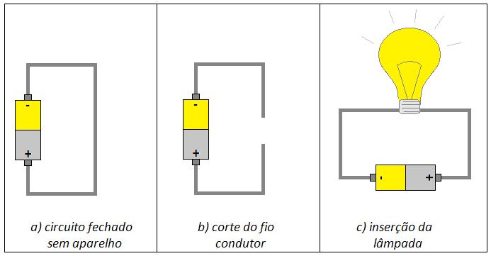 Circuitos elétricos - Eletromagnetismo - Física - InfoEscola